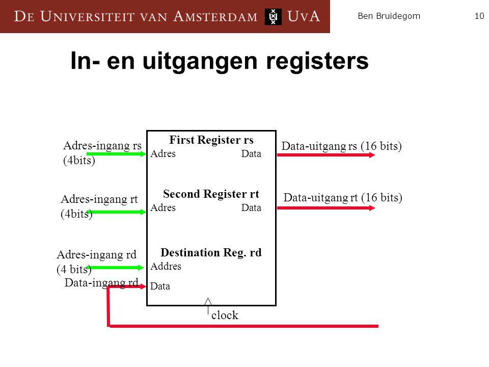 In- en uitgangen registers