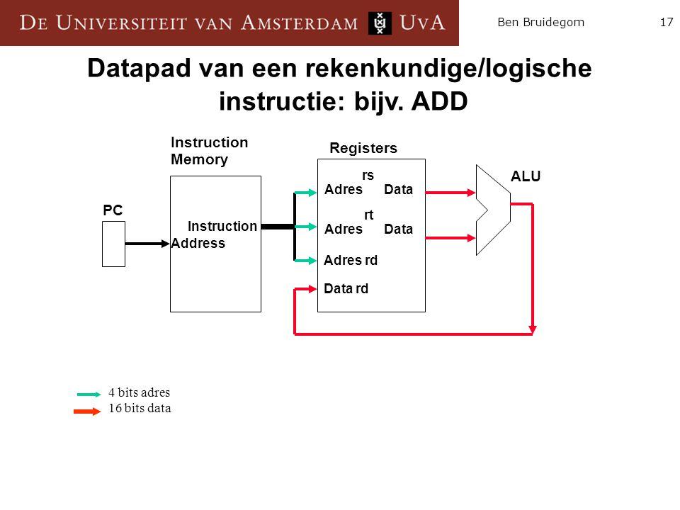 Datapad van een rekenkundige/logische instructie: bijv. ADD