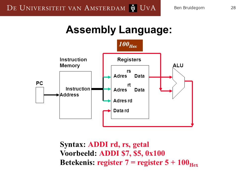 Assembly Language: Syntax: ADDI rd, rs, getal
