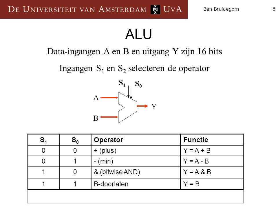 ALU Data-ingangen A en B en uitgang Y zijn 16 bits