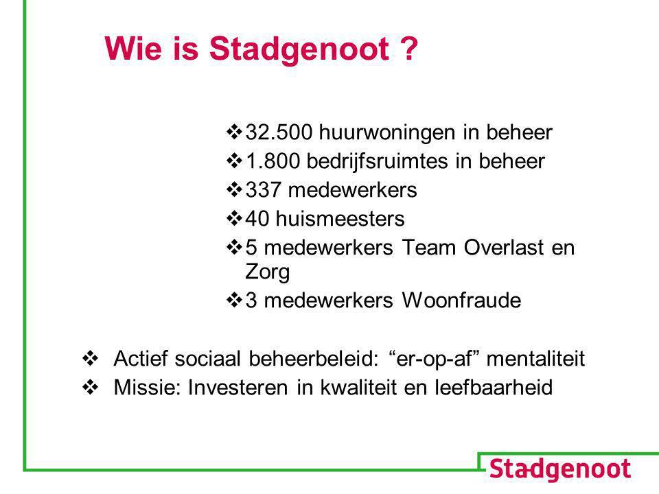Wie is Stadgenoot 32.500 huurwoningen in beheer