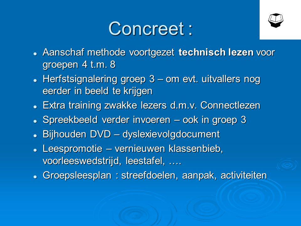 Concreet : Aanschaf methode voortgezet technisch lezen voor groepen 4 t.m. 8.
