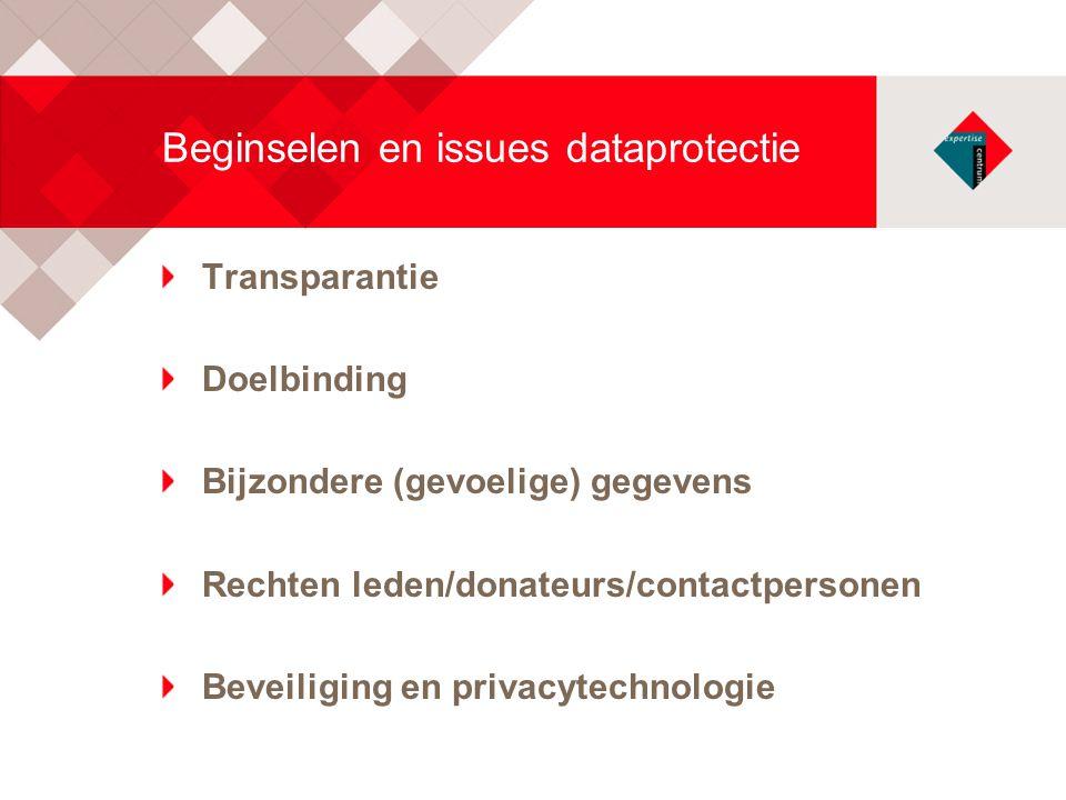 Beginselen en issues dataprotectie