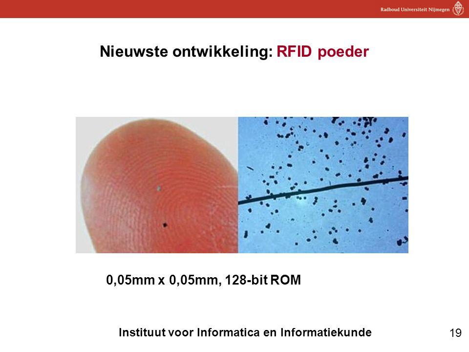 Nieuwste ontwikkeling: RFID poeder