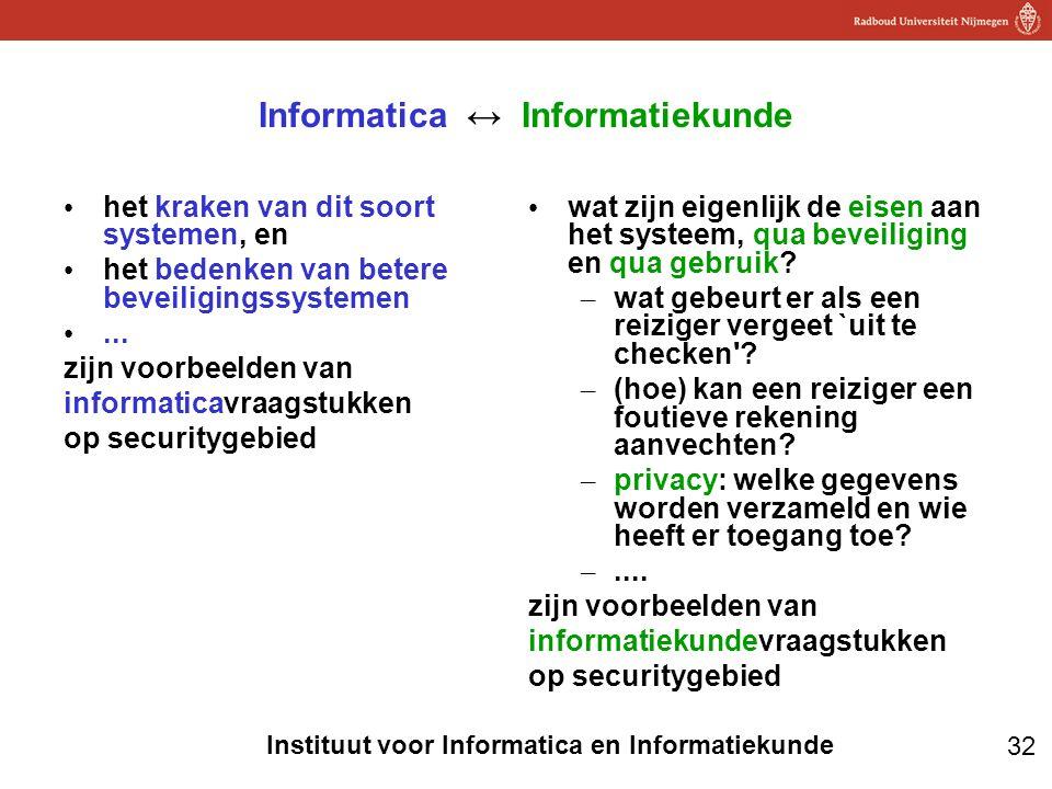 Informatica ↔ Informatiekunde