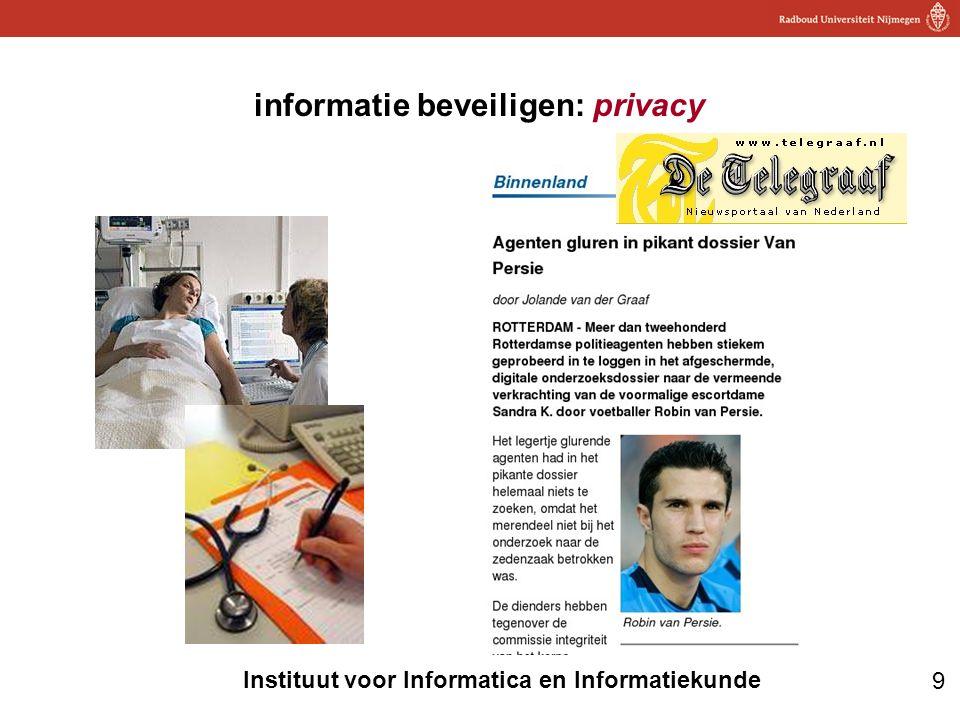 informatie beveiligen: privacy