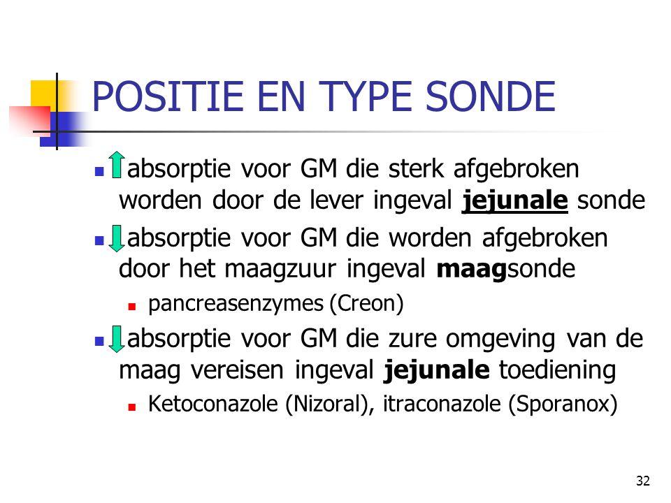POSITIE EN TYPE SONDE absorptie voor GM die sterk afgebroken worden door de lever ingeval jejunale sonde.