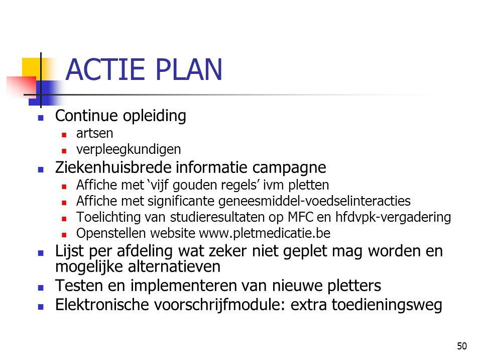 ACTIE PLAN Continue opleiding Ziekenhuisbrede informatie campagne