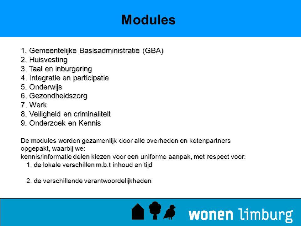Modules 1. Gemeentelijke Basisadministratie (GBA) 2. Huisvesting