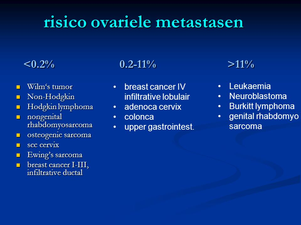 risico ovariele metastasen <0.2% 0.2-11% >11%