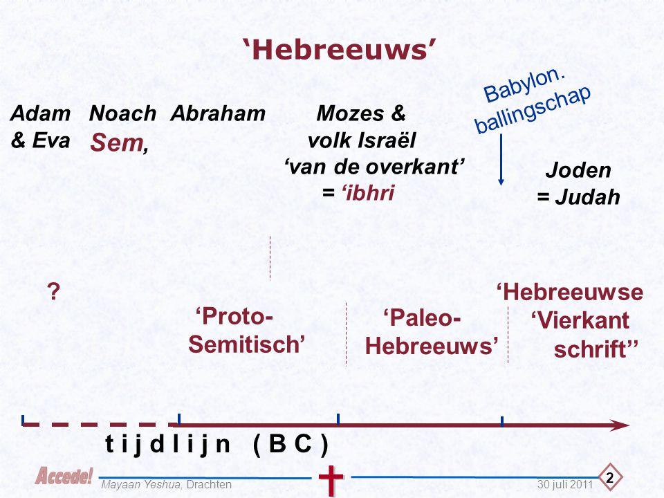volk Israël 'van de overkant' 'Hebreeuwse 'Vierkant schrift''