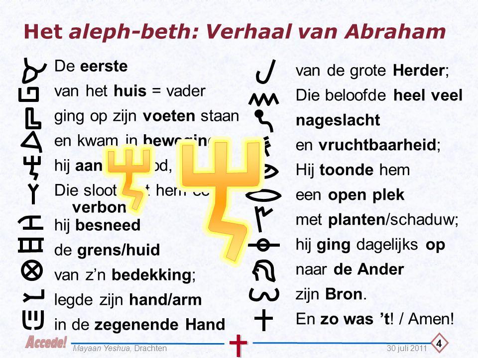 Het aleph-beth: Verhaal van Abraham