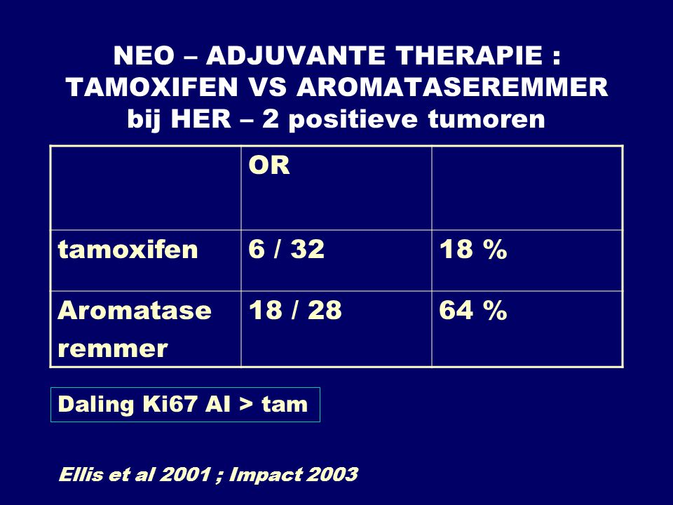 NEO – ADJUVANTE THERAPIE : TAMOXIFEN VS AROMATASEREMMER bij HER – 2 positieve tumoren
