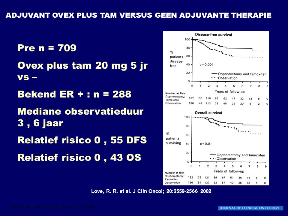 ADJUVANT OVEX PLUS TAM VERSUS GEEN ADJUVANTE THERAPIE