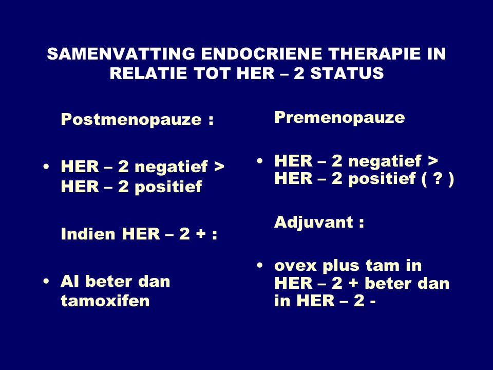 SAMENVATTING ENDOCRIENE THERAPIE IN RELATIE TOT HER – 2 STATUS
