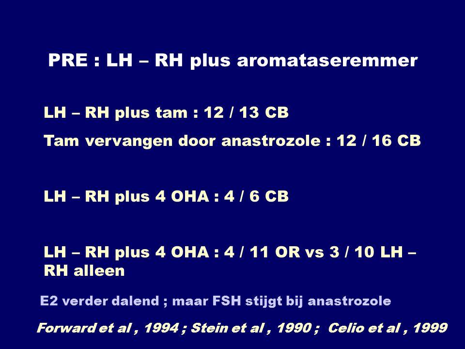 PRE : LH – RH plus aromataseremmer