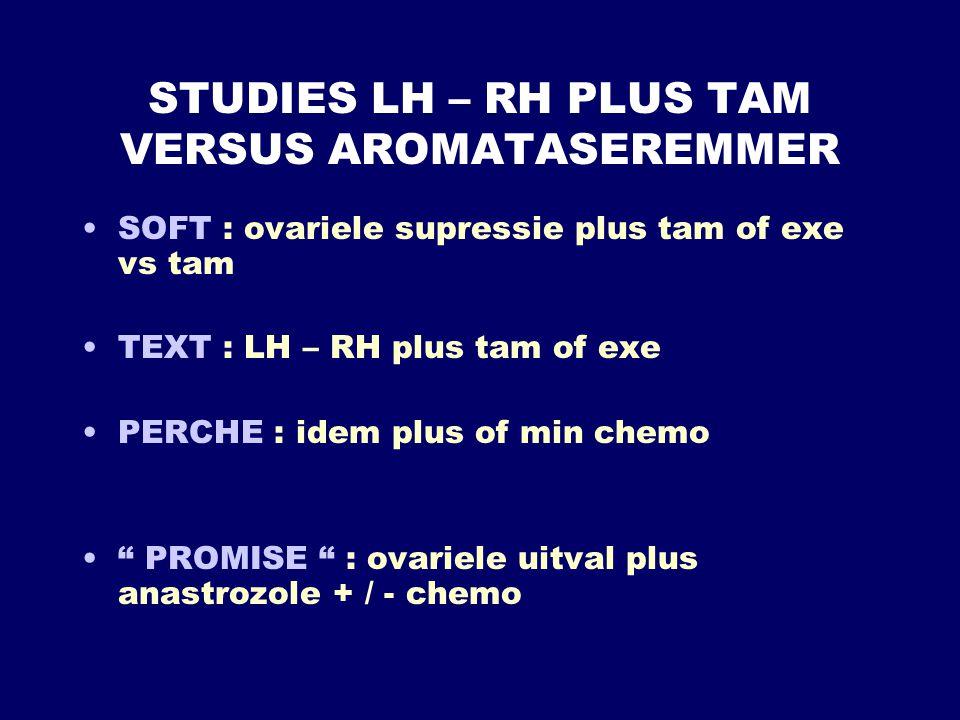 STUDIES LH – RH PLUS TAM VERSUS AROMATASEREMMER