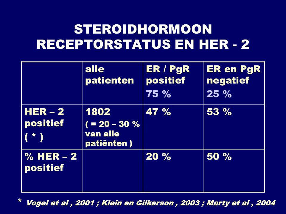 STEROIDHORMOON RECEPTORSTATUS EN HER - 2