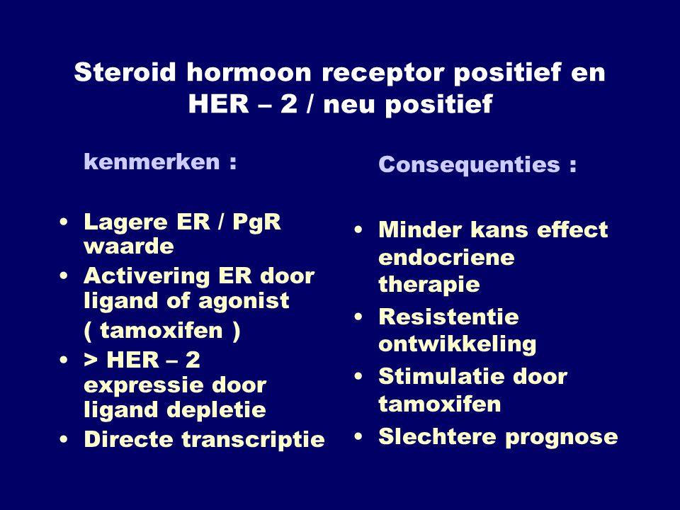 Steroid hormoon receptor positief en HER – 2 / neu positief