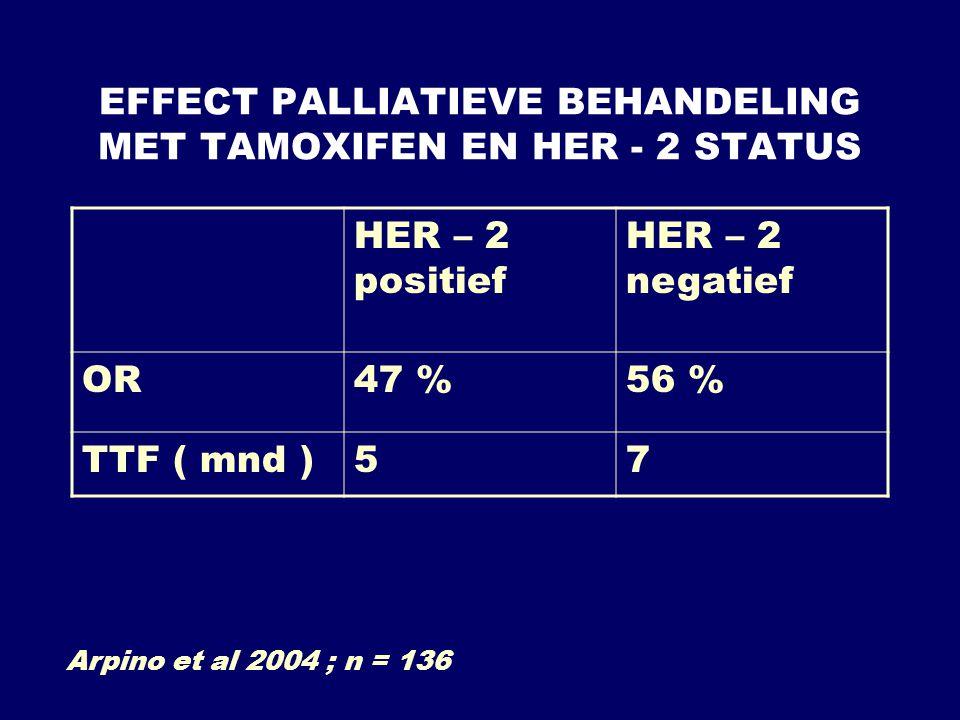 EFFECT PALLIATIEVE BEHANDELING MET TAMOXIFEN EN HER - 2 STATUS