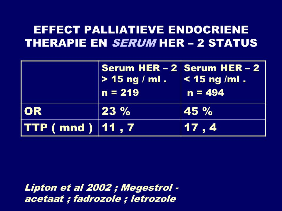 EFFECT PALLIATIEVE ENDOCRIENE THERAPIE EN SERUM HER – 2 STATUS