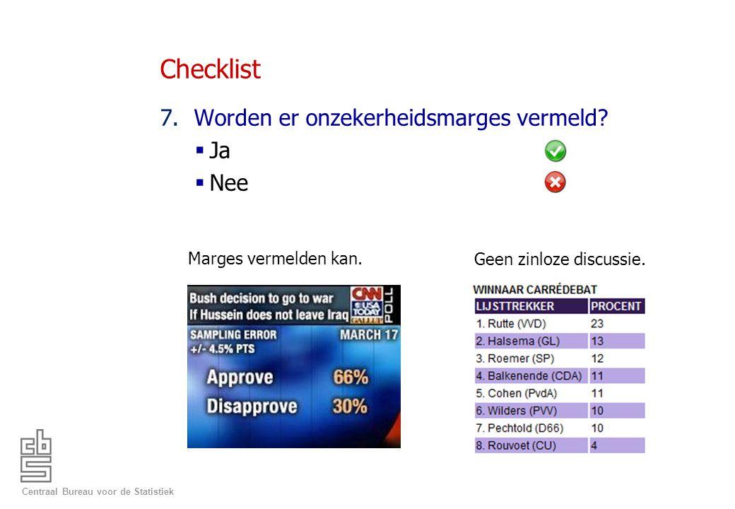 Checklist Worden er onzekerheidsmarges vermeld Ja Nee
