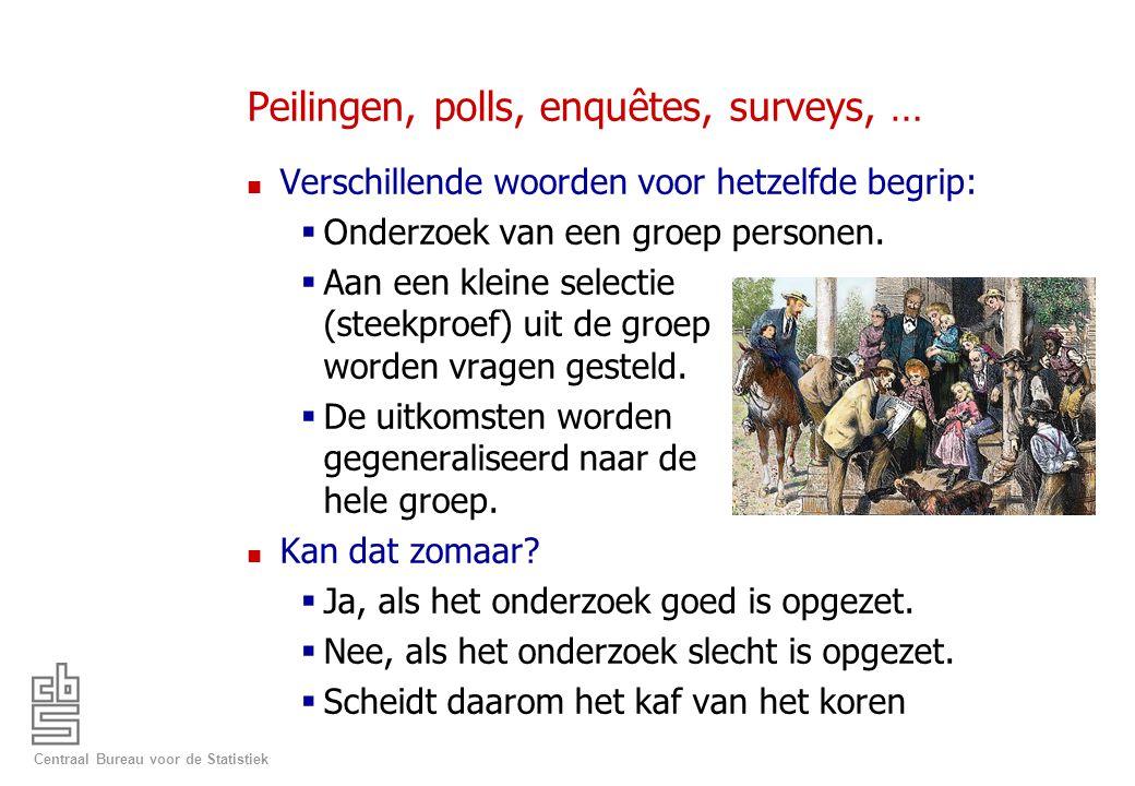 Peilingen, polls, enquêtes, surveys, …