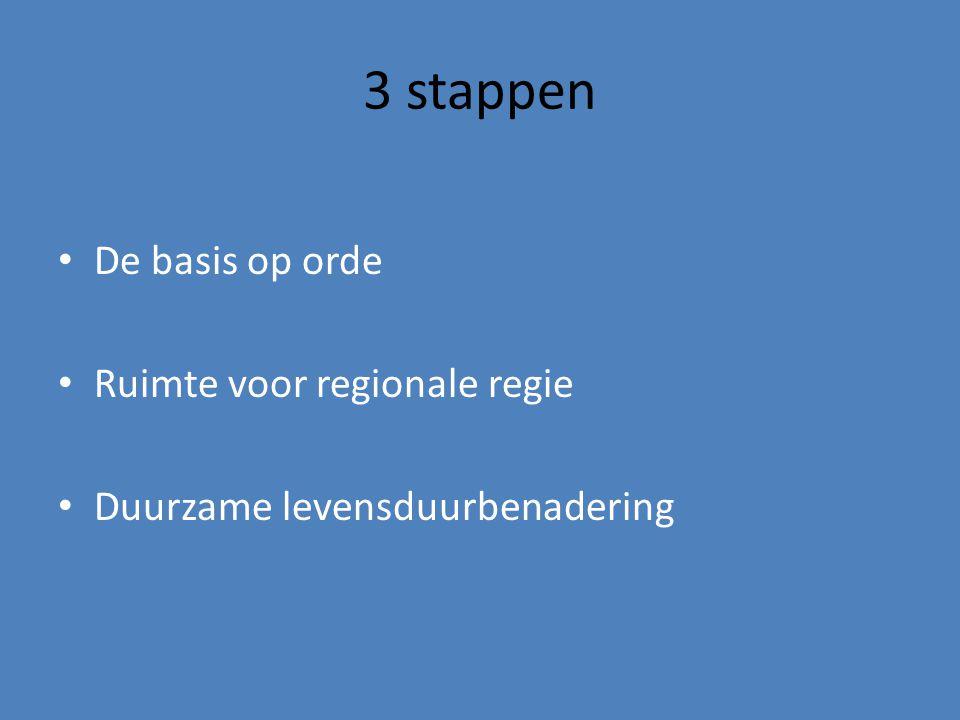 3 stappen De basis op orde Ruimte voor regionale regie