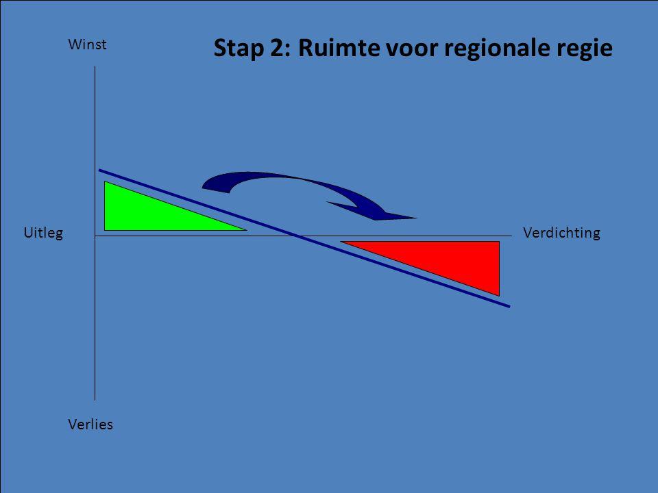 Stap 2: Ruimte voor regionale regie