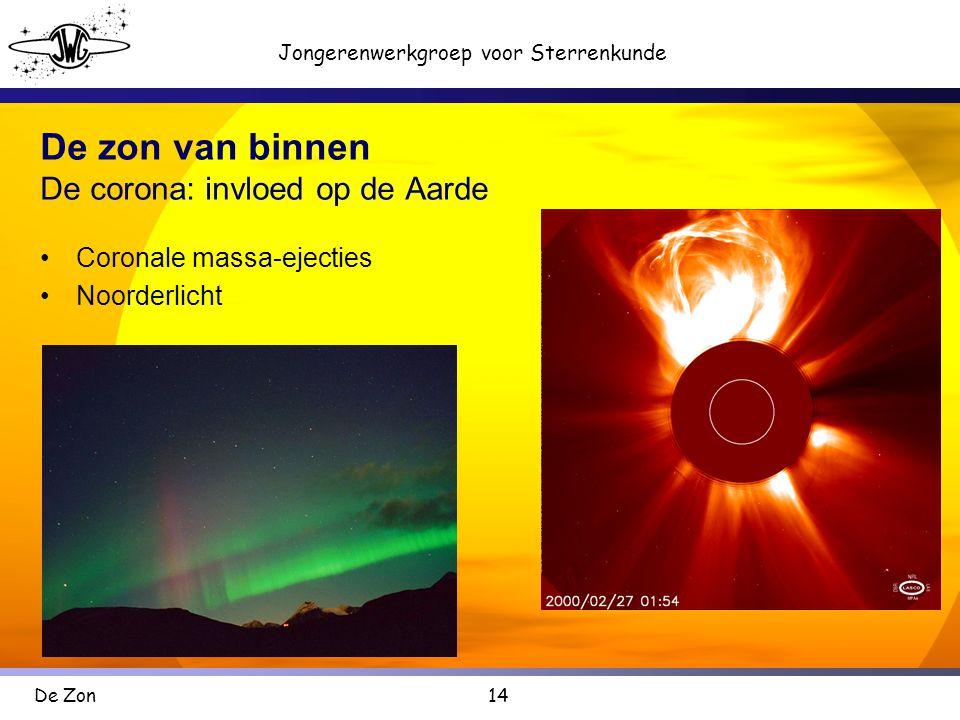 De zon van binnen De corona: invloed op de Aarde