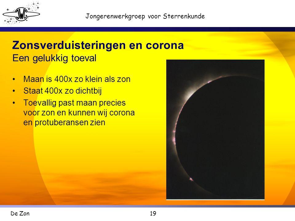 Zonsverduisteringen en corona Een gelukkig toeval