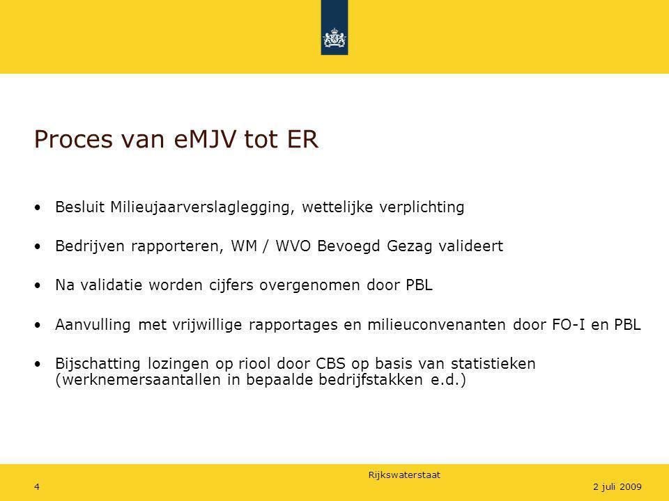 Proces van eMJV tot ER Besluit Milieujaarverslaglegging, wettelijke verplichting. Bedrijven rapporteren, WM / WVO Bevoegd Gezag valideert.
