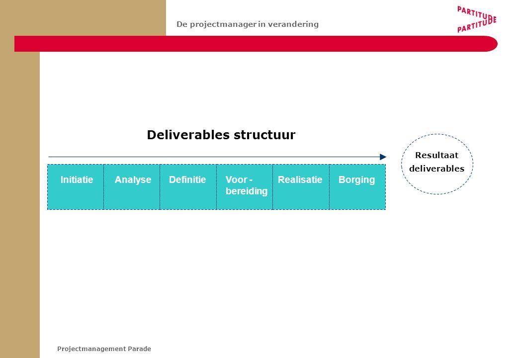 Deliverables structuur