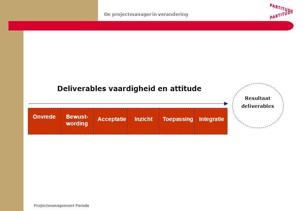 Deliverables vaardigheid en attitude