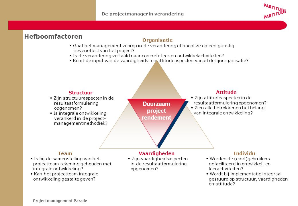 Duurzaam project rendement