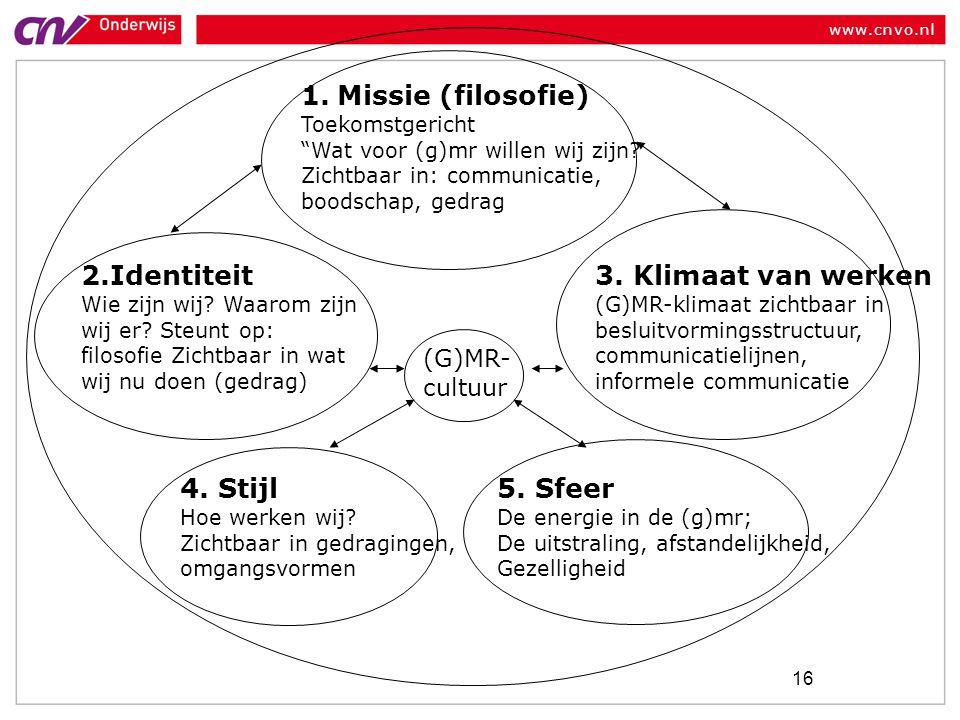 Missie (filosofie) 2.Identiteit 3. Klimaat van werken 4. Stijl