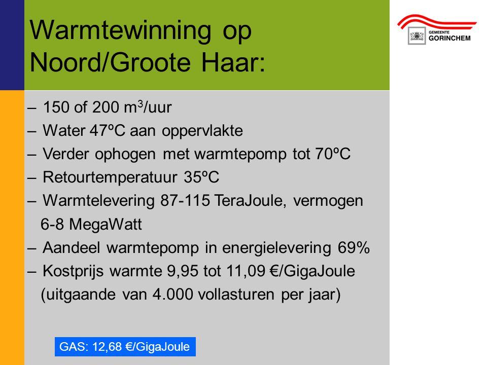 Warmtewinning op Noord/Groote Haar: