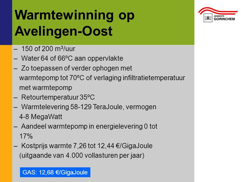 Warmtewinning op Avelingen-Oost