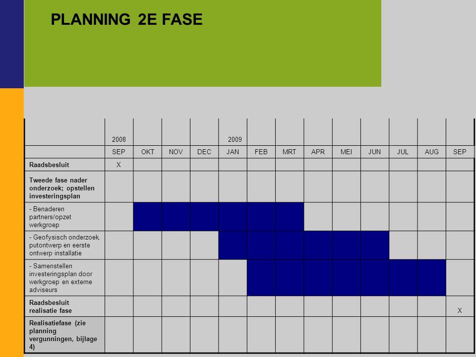 PLANNING 2E FASE Tekstpagina met titelbalk versie 3 2008 2009 SEP OKT