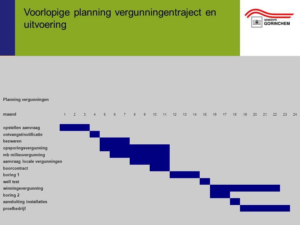 Voorlopige planning vergunningentraject en uitvoering