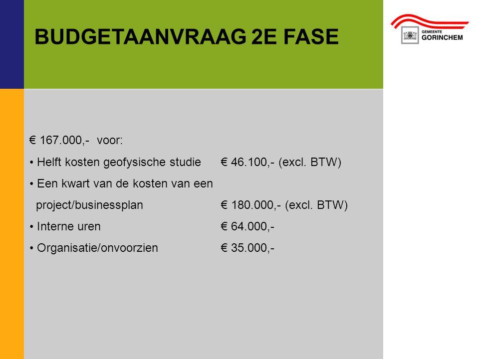 BUDGETAANVRAAG 2E FASE € 167.000,- voor: