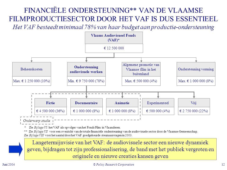 Vlaams Audiovisueel Fonds Ondersteuning audiovisuele werken