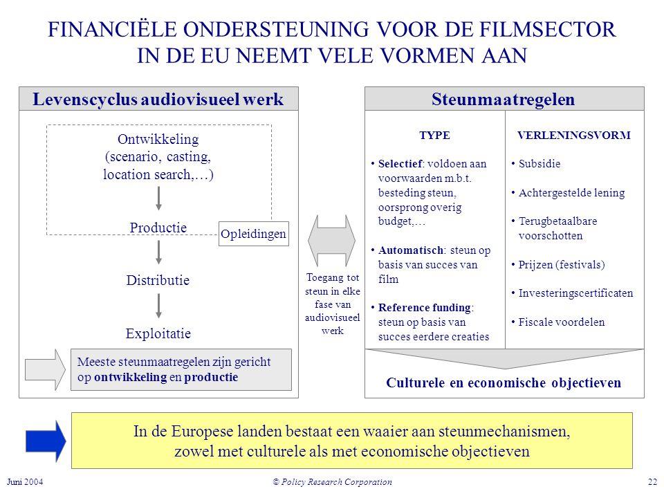 Levenscyclus audiovisueel werk Culturele en economische objectieven