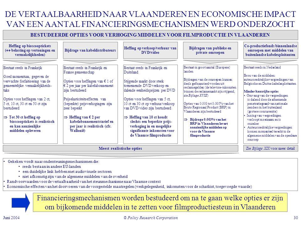 DE VERTAALBAARHEID NAAR VLAANDEREN EN ECONOMISCHE IMPACT VAN EEN AANTAL FINANCIERINGSMECHANISMEN WERD ONDERZOCHT