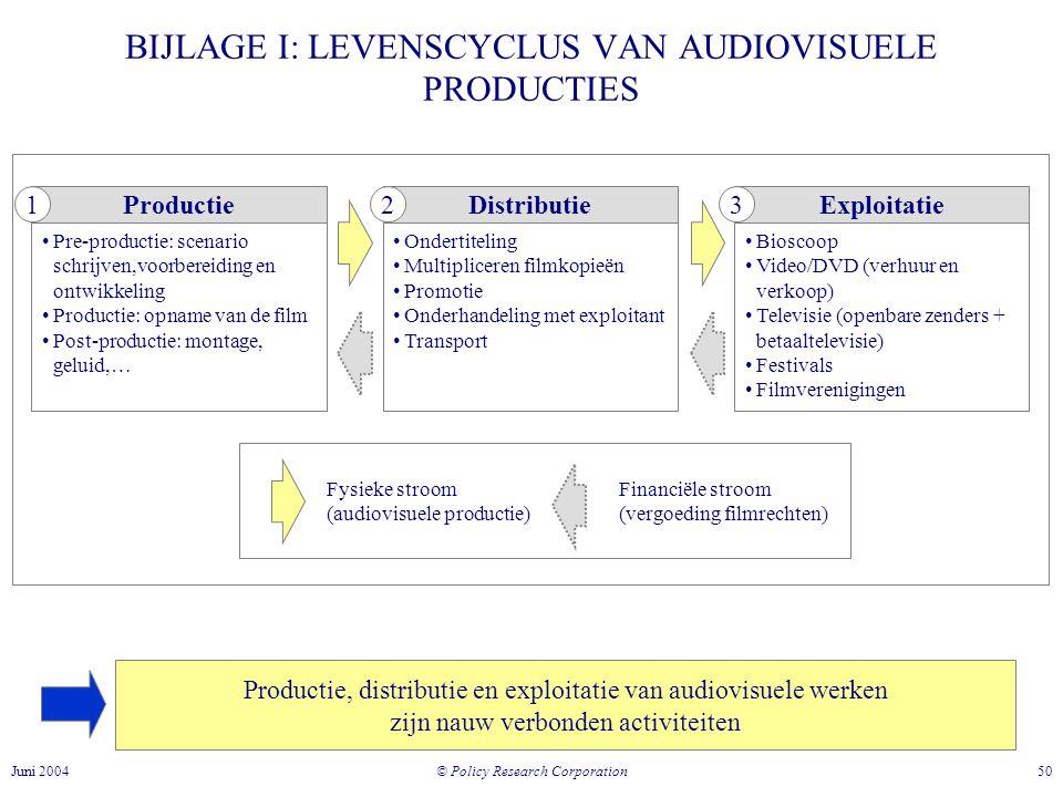 BIJLAGE I: LEVENSCYCLUS VAN AUDIOVISUELE PRODUCTIES