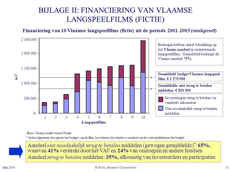 BIJLAGE II: FINANCIERING VAN VLAAMSE LANGSPEELFILMS (FICTIE)