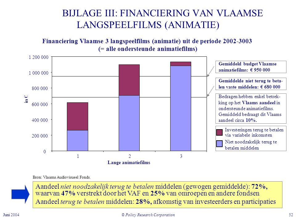 BIJLAGE III: FINANCIERING VAN VLAAMSE LANGSPEELFILMS (ANIMATIE)