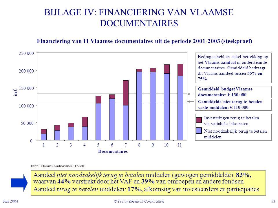 BIJLAGE IV: FINANCIERING VAN VLAAMSE DOCUMENTAIRES