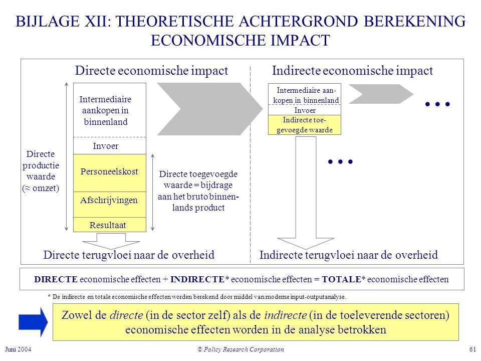 BIJLAGE XII: THEORETISCHE ACHTERGROND BEREKENING ECONOMISCHE IMPACT