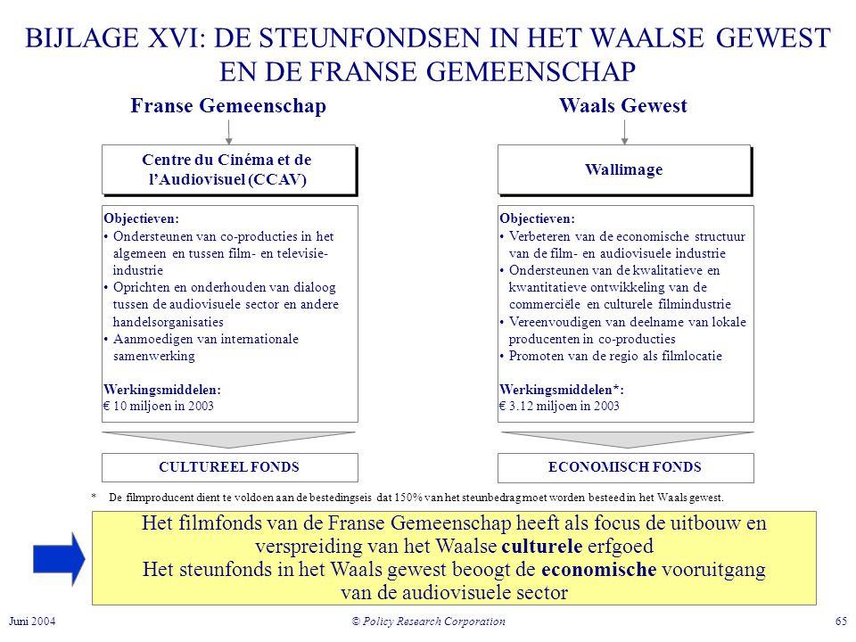 BIJLAGE XVI: DE STEUNFONDSEN IN HET WAALSE GEWEST EN DE FRANSE GEMEENSCHAP